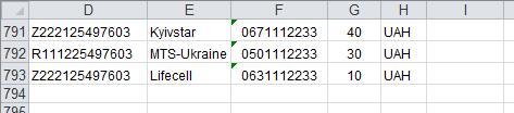 Пример списка оплат в формате Excel - для массового пополнения телефонов за WebMoney