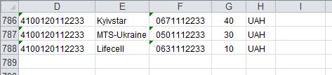 Пример списка оплат в формате Excel - для массового пополнения телефонов за Я.Деньги